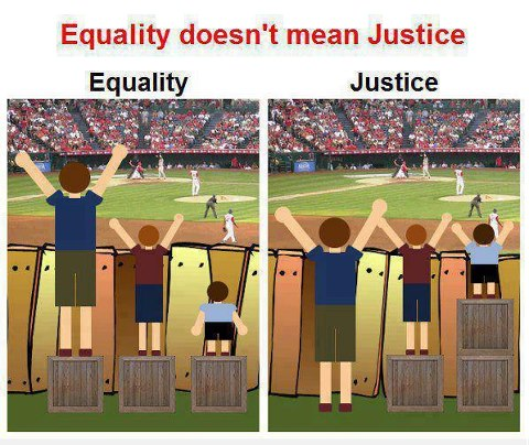 Euality vs Justice